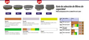 Captura de pantalla 2020 12 30 a las 16.27.15 300x135 - P902 - Filtro A2 para gases con conexión de bayoneta. Caja 6 filtros
