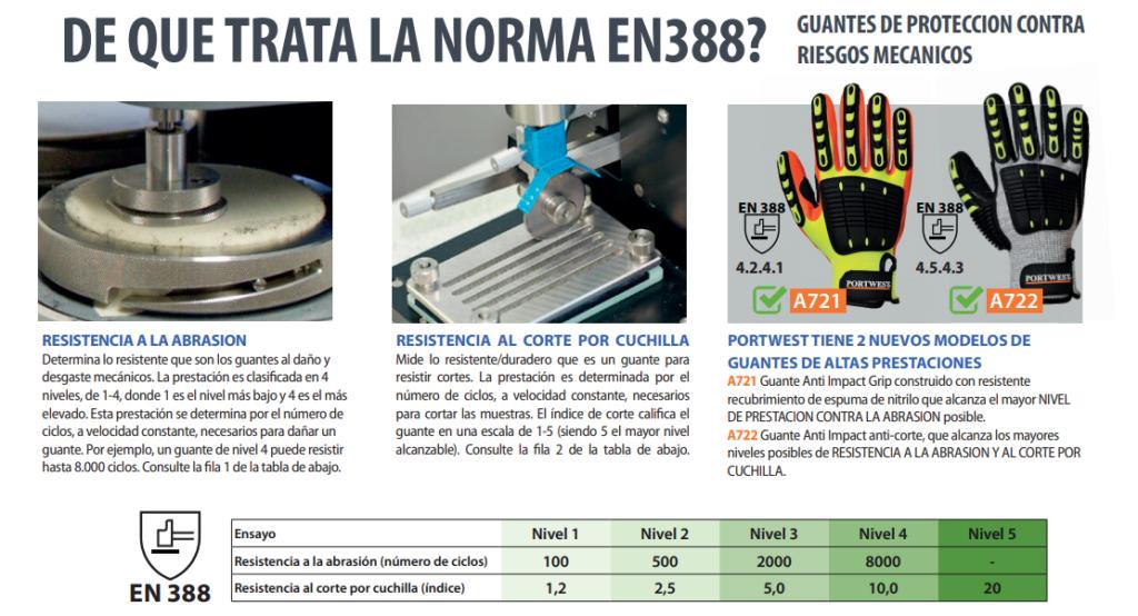 De que trata la normativa en388 para guantes de proteccion 1024x554 - Normativas sobre los guantes de seguridad