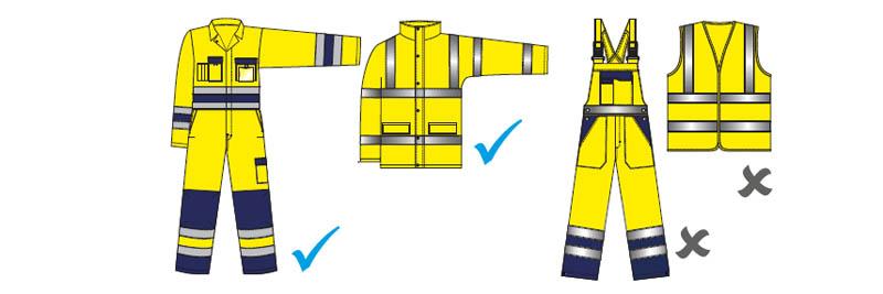 chalecos y petos de alta visibilidad - Normativa EN 20471 Sobre ropa laboral de alta visibilidad