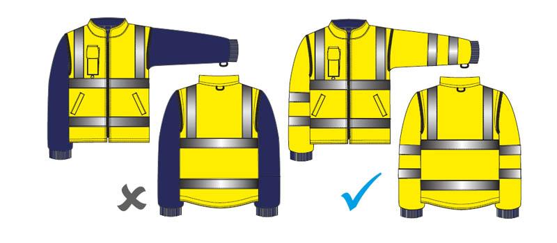 chaquetas cazadoras y sudaderas de alta visibilidad - Normativa EN 20471 Sobre ropa laboral de alta visibilidad