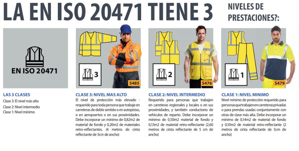 clases de seguiridad ropa laboral de alta visibilidad 1024x519 - Normativa EN 20471 Sobre ropa laboral de alta visibilidad