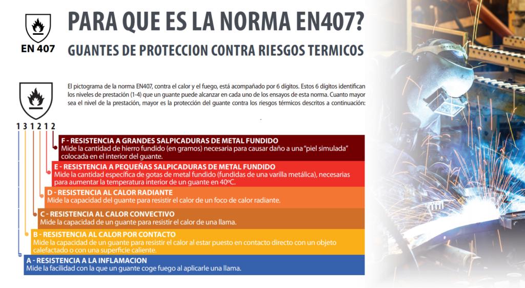 mejores guantes de seguridad 1024x562 - Normativas sobre los guantes de seguridad