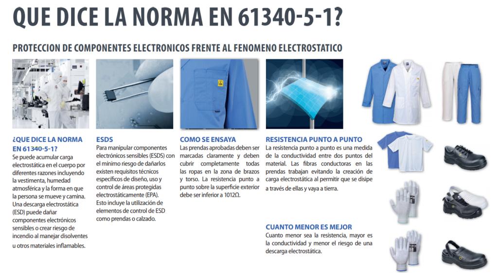 normativa 61340 5 1 1024x562 - Normativas sobre los guantes de seguridad