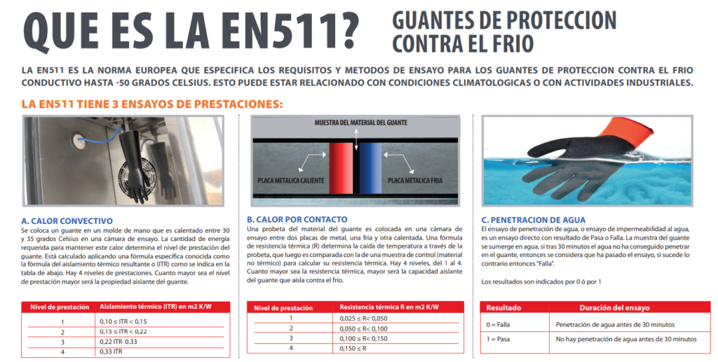 normativa de guantes para el frio en511 1024x517 - Normativas sobre los guantes de seguridad