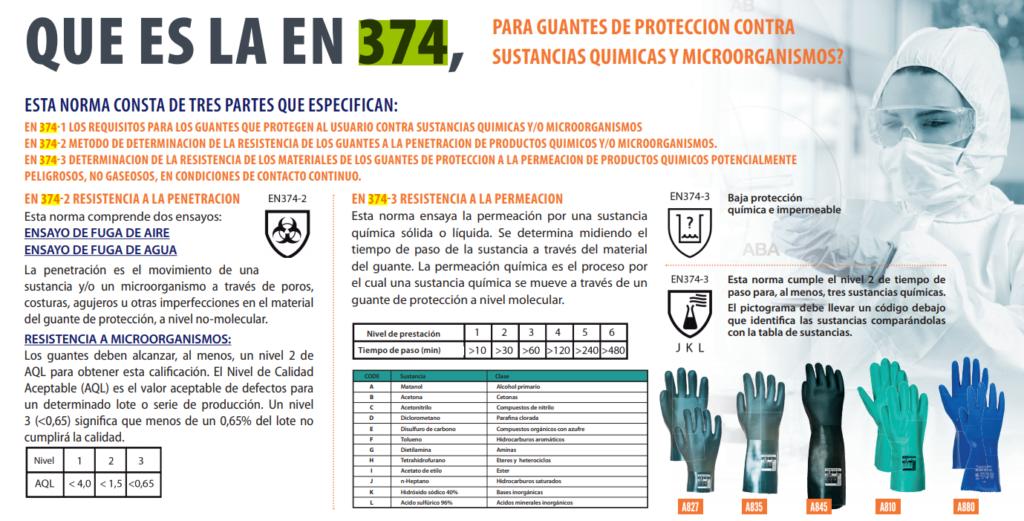 normativa para guantes de proteccion contra sustancias quimicas 1024x521 - Normativas sobre los guantes de seguridad