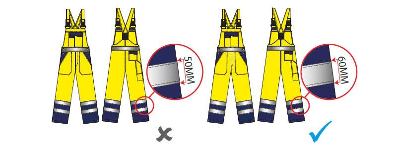 petos de trabajo de alta visibilidad retro reflectante - Normativa EN 20471 Sobre ropa laboral de alta visibilidad