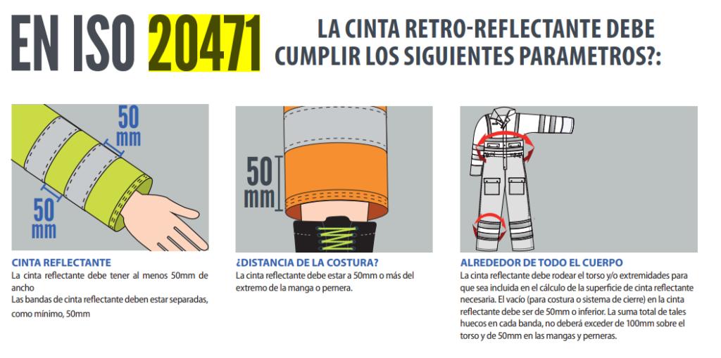 requisitos de cinta reflectante alta visibilidad 1024x509 - Normativa EN 20471 Sobre ropa laboral de alta visibilidad